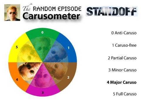 Random episode Carusometer for Standoff