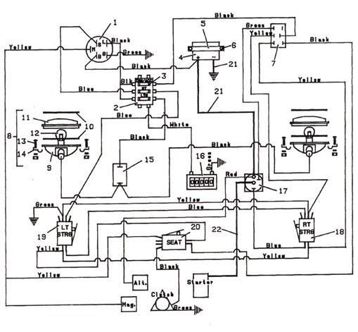 Kubota Bx24 Parts Diagram | Wiring Source