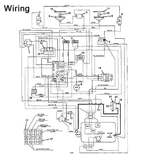 Roadrunner Wiring Diagram Skyline Diagram Wiring Diagram