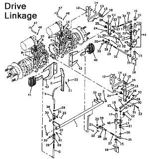 18 Hp Magnum Kohler Engines Wiring Diagram