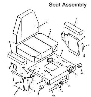 Model 721D2 1998 Grasshopper Mower Parts Diagrams- The