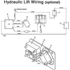 Hydraulic Pump Wiring Diagram 2006 Toyota Avalon Ignition Coil Lift Great Installation Of Rh Hydraulicliftdoketsue Blogspot Com Table