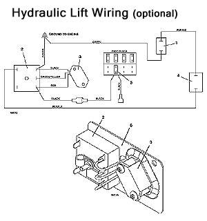 Model 721D2 2003 Grasshopper Mower Parts Diagrams- The
