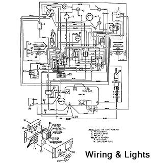 The Mower Shop, Inc  Grasshopper Lawn Mower Parts Diagrams