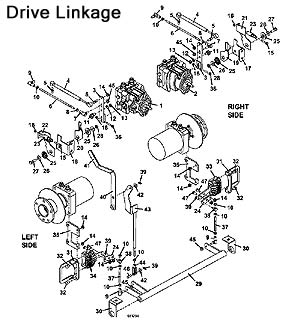 Model 721d2 2004 Grasshopper Mower Parts Diagrams Shop