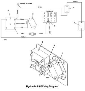 725G2 2004 Grasshopper Lawn Mower Parts Diagrams- The