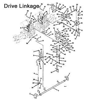 1995 Model 928D Grasshopper Mower Parts Diagrams- The