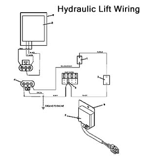 Post Lift: 2 Post Lift Wiring Diagram