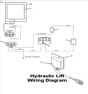 Wiring Diagram For Pj Dump Trailer Hydraulics