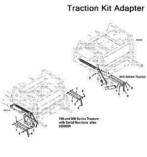 3452 / 3461 2004 Grasshopper Mower Decks- Grasshopper