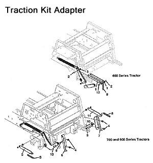 Grasshopper Parts Diagrams 9861 Front-Mount Deck 2002