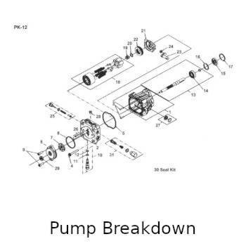 Grasshopper 226V Mower Parts Diagrams 2018The Mower Shop, Inc.