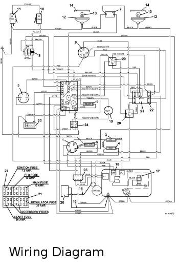 2004 Grasshopper model 325 Mid-Mount Mower Parts Diagrams