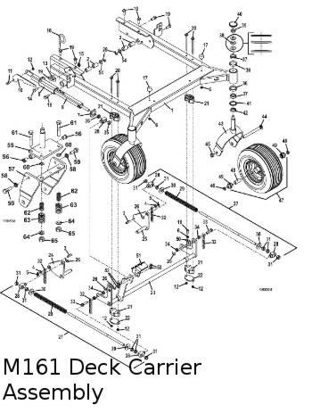 Kohler Engine Replacement Oil Filters Kohler Coil