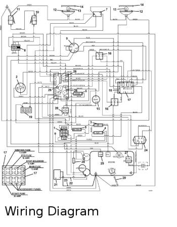 325D 2012 Mid-Mount Mower Parts Diagrams- The Mower Shop, Inc.