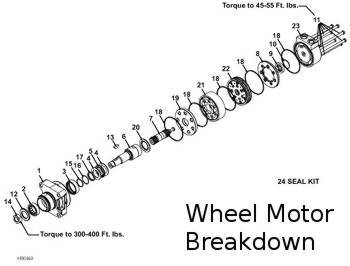 Model 428D 2001 Grasshopper Mower Parts Diagrams- The