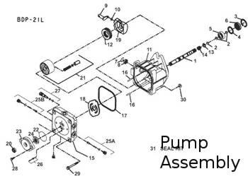 Model 430D 2010 Grasshopper Mower Parts Diagrams- The