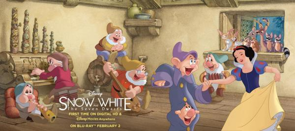 Snow White And Seven Dwarfs 1937 - Financial Information