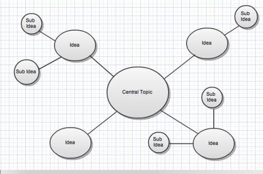 4 Online Spider Diagram Maker Websites Free Manual Guide