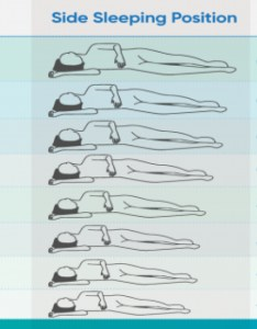 Pillow sizes for side sleeping position also common rh the