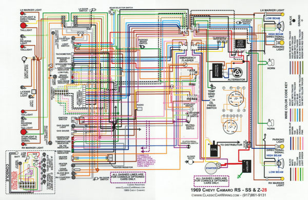 69CamaroWiringDiagramFull_SM?resize\=600%2C390 1968 chevelle headlight wiring diagram 1968 chevelle suspension  at couponss.co