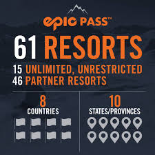 61 Resorts - 8 Countries - 1 Pass- Epic Pass.