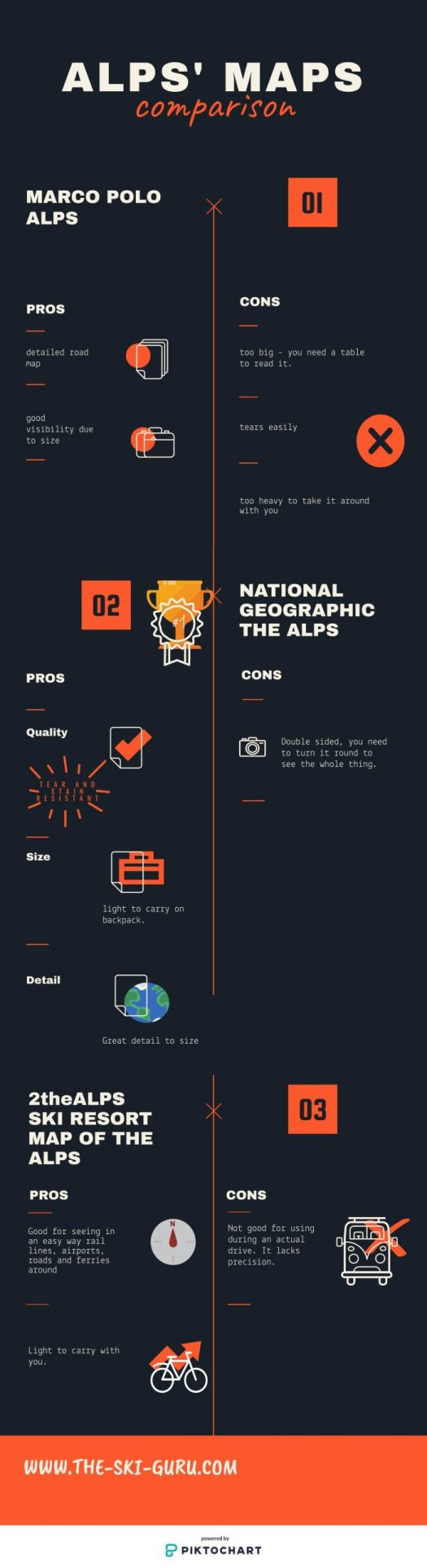 Comparing the Maps of the Alps. Infographic-Copyright-The-Ski-Guru.