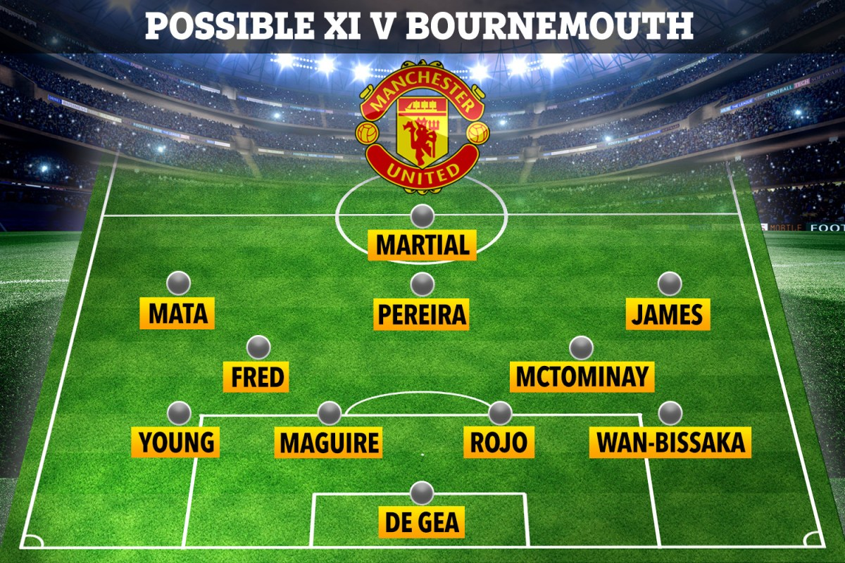 How Man Utd Will Line Up Vs Bournemouth Amid Injury Crisis