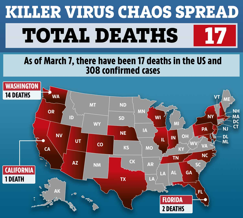 Coronavirus kills two in Florida bringing US death toll to 17 as NBA ...