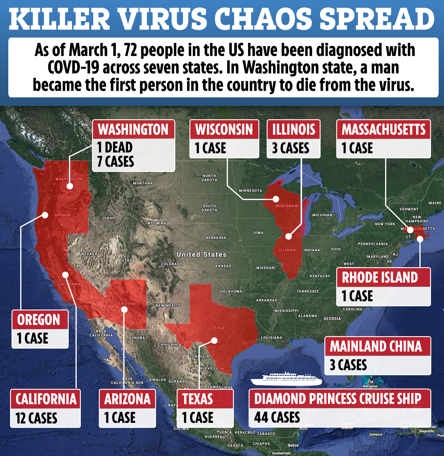 First coronavirus death in US as 52 tested for deadly bug and ...