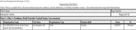 Trust in the KDH / DCE family revealed in Harris' financial disclosure form