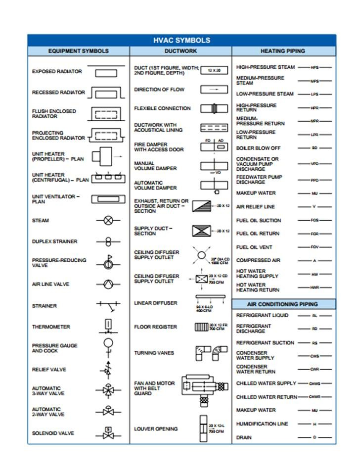 elec fan wiring diagram 12 24 volt trolling motor battery blueprint symbols