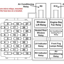 Mg Tf Wiring Diagram 1998 Jeep Grand Cherokee Stereo Mgf & Owners Forum - Fuse For The Radio