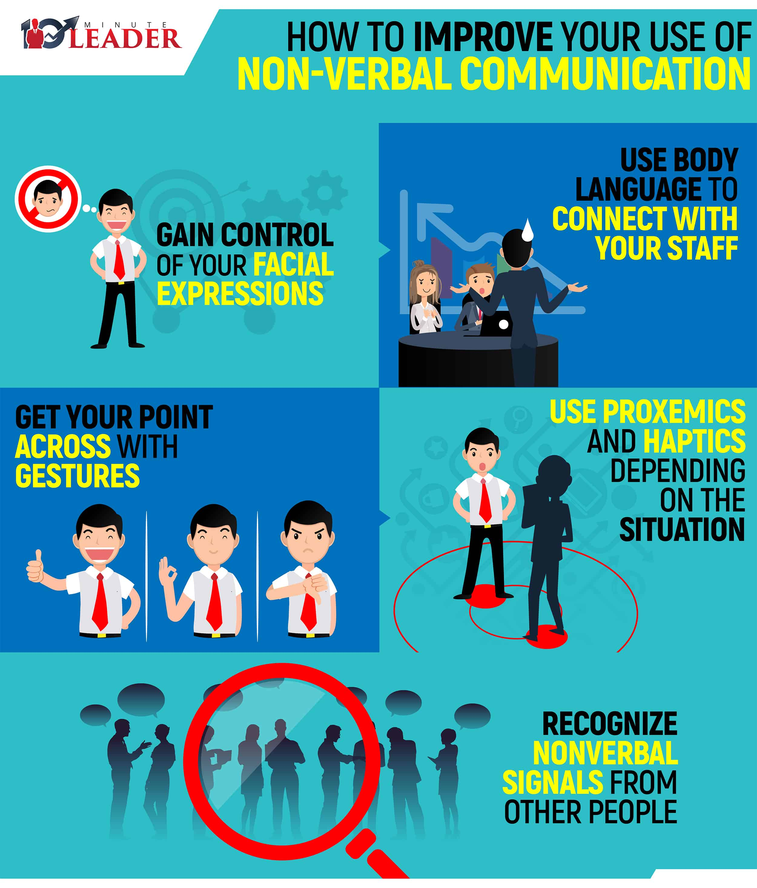 Nonverbal Communication Understand The 5 Main Types To Get Ahead