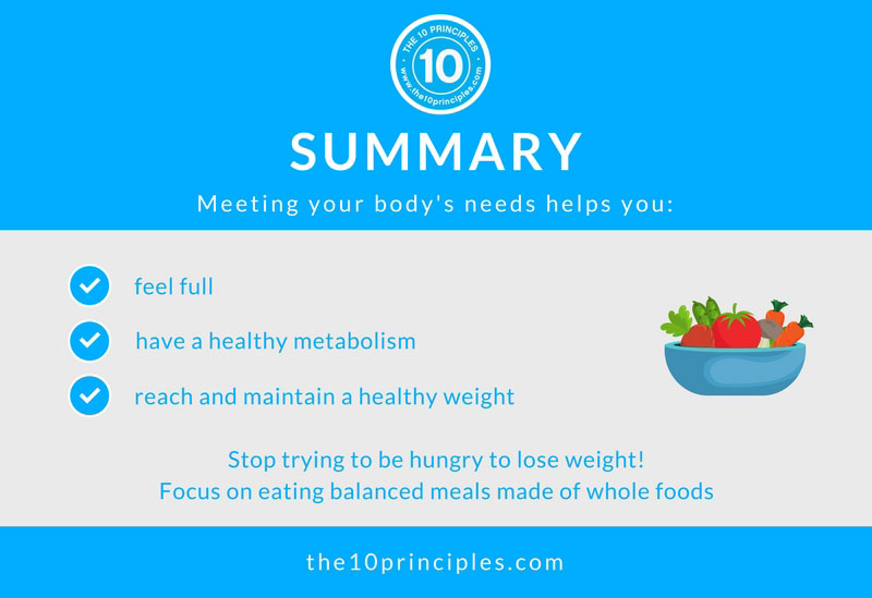 hungry to lose weight - summary
