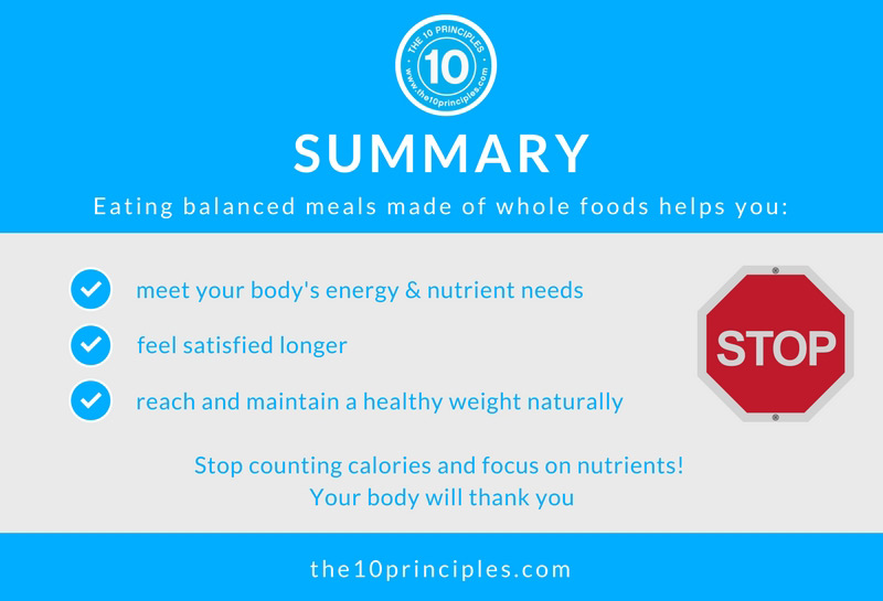 Stop Counting Calories - Checklist