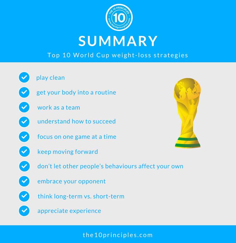 World Cup weight-loss strategies - Summary