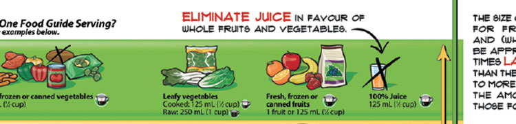 Eliminate juice in favour of whole fruits and vegetables