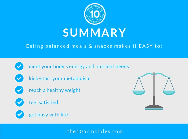 Why Am I Overweight - Summary
