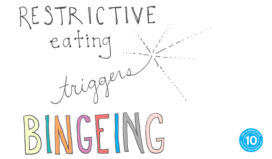 restrictive eating triggers bingeing