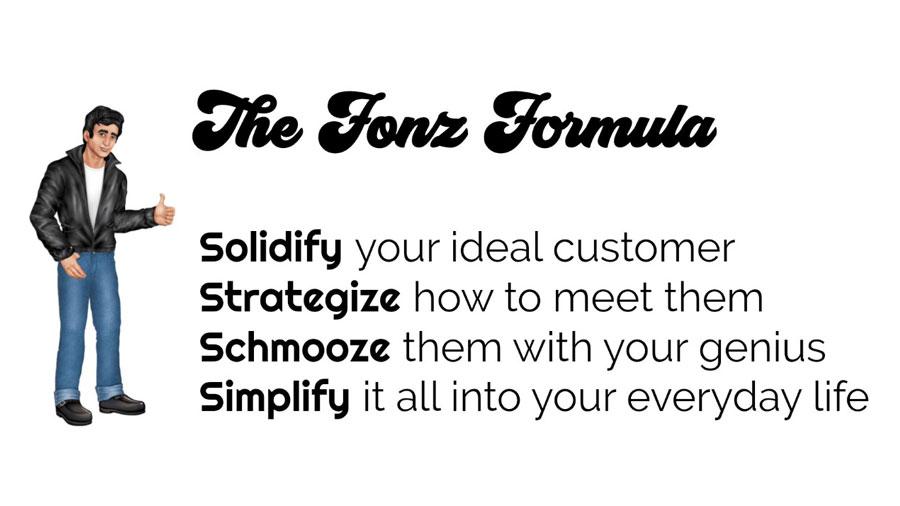 Linda Barutha - The Fonz Formula