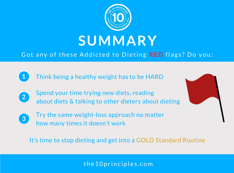 Am I addicted to dieting? - Summary