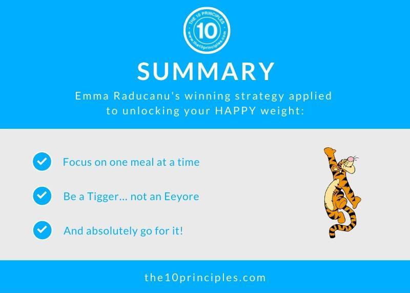 Emma Raducanu's winning strategy applied to weight loss - summary