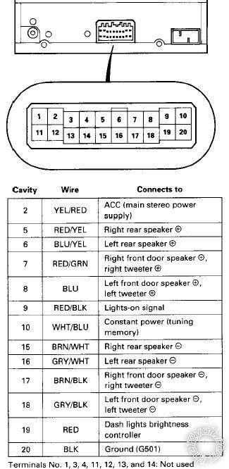 honda civic wiring diagram speco water temp gauge 1995 stereo