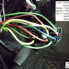 99 F150 Wiring Diagram Ion Exchange Chromatography 2001 2003 F 150 Remote Start W Keyless Pictorial Posted Image
