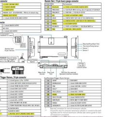 Viper 5704 Wiring Diagram Electric Baseboard Heater 5706v Explained : 36 Images - Diagrams   138dhw.co