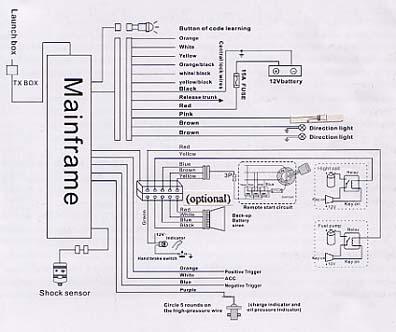 remote start wiring