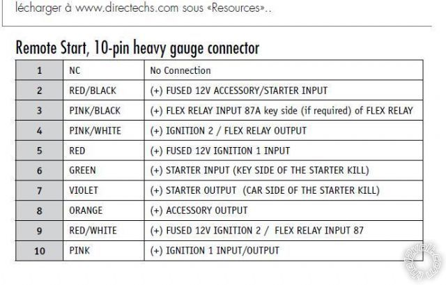 Hummer Remote Start Wiring Diagram Hummer Wiring Diagram And