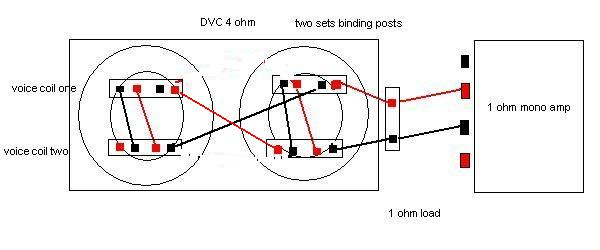 Wiring Dual Voice Coils