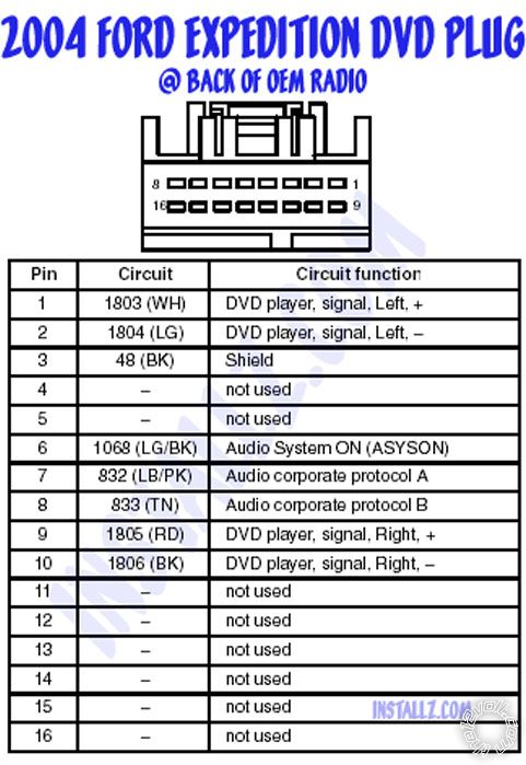 04 f250 radio wiring diagram  automatic sprinkler system